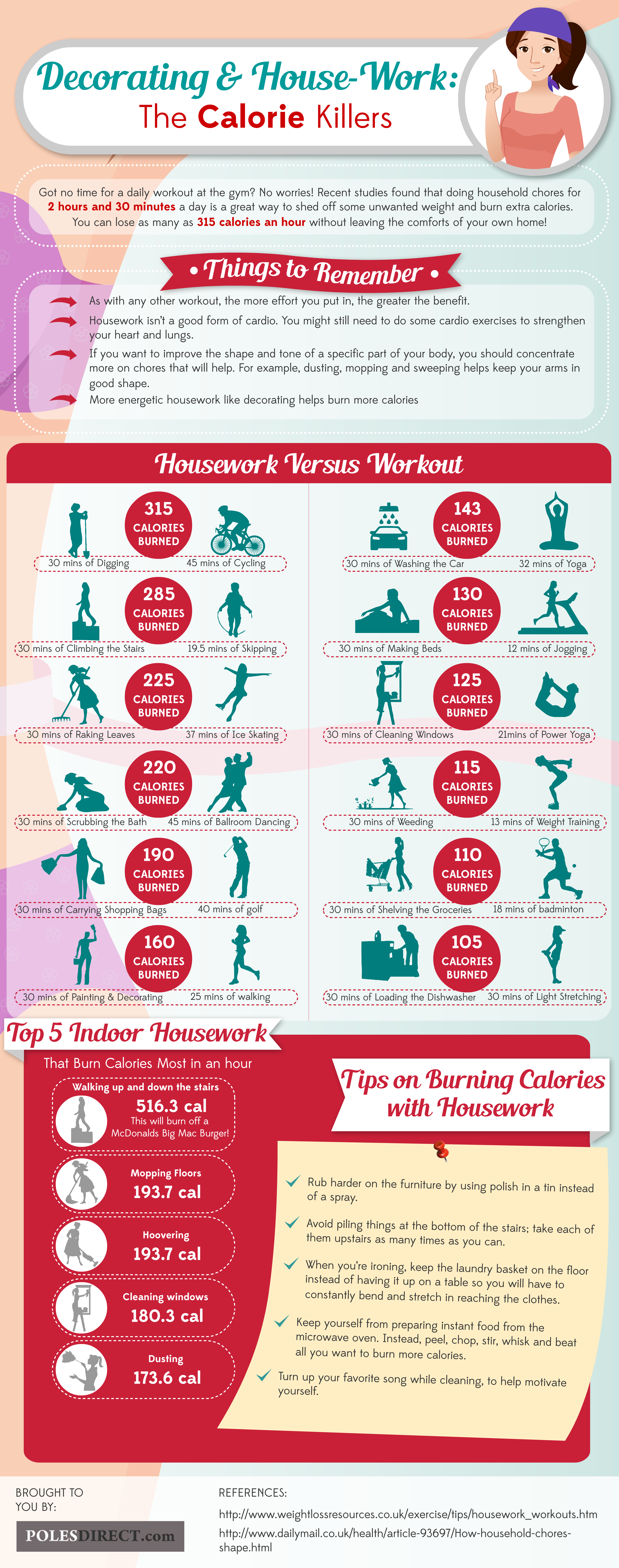 Decorating & House Work - Calorie Killer
